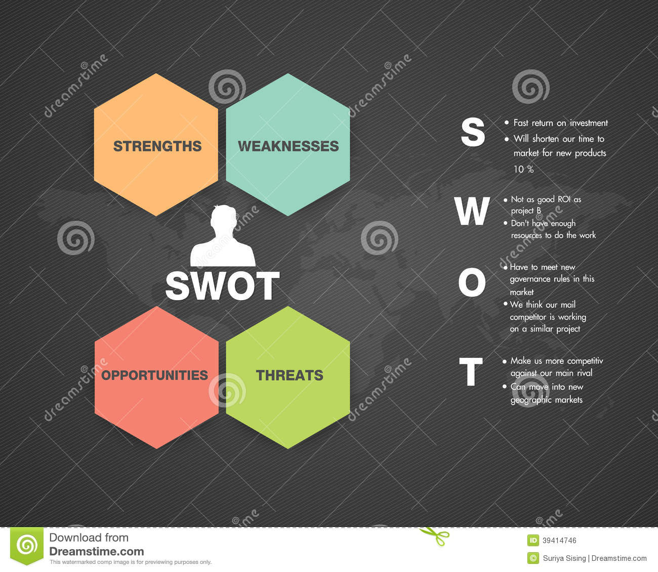 swot business infographic stock vector  image of template