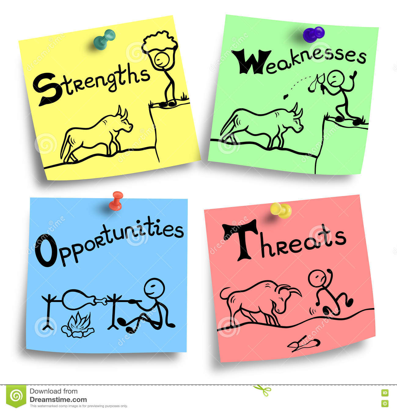 strength weakness opportunities threats stock images image  swot concept strengths weaknesses opportunities threats stock photos