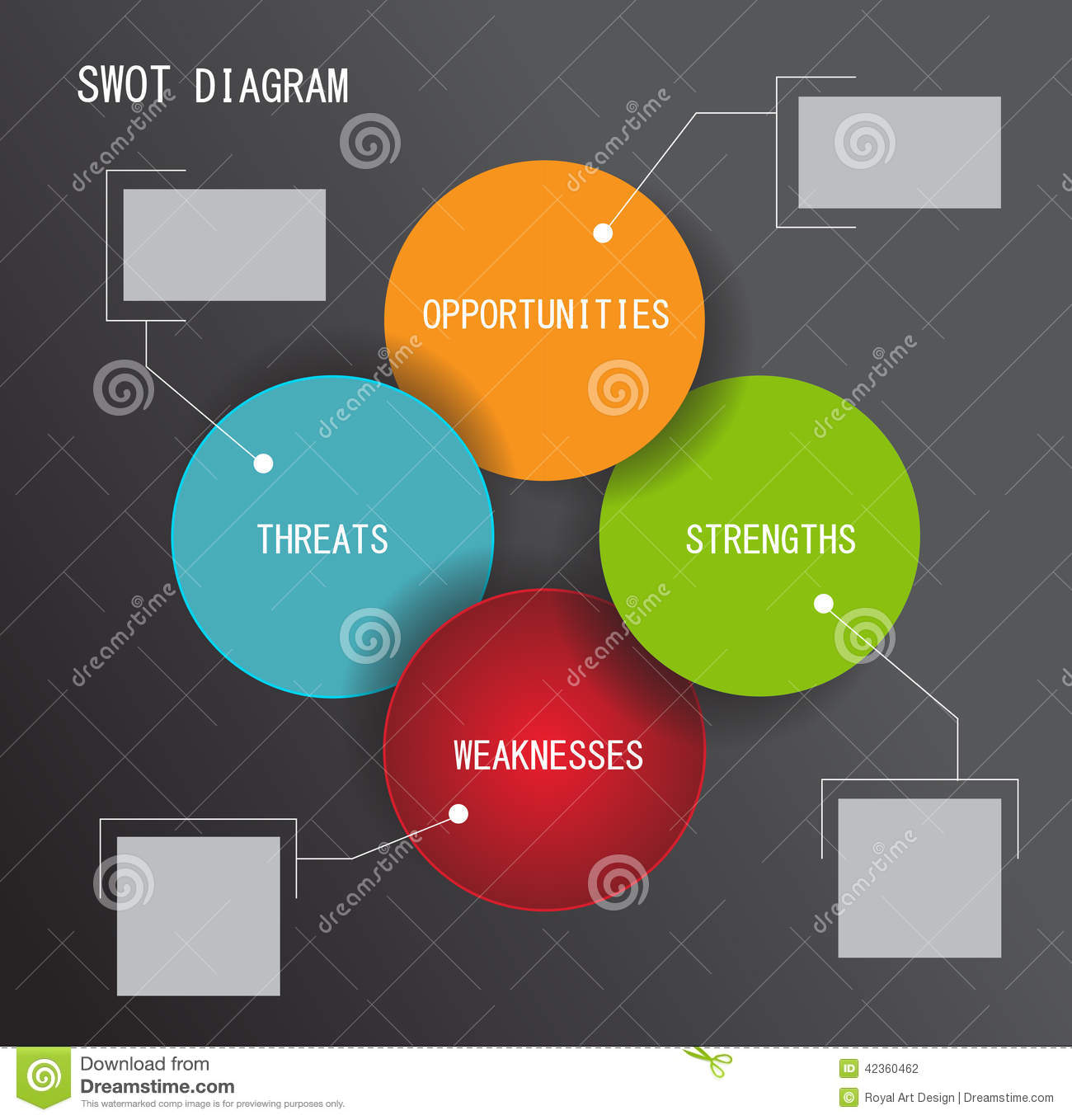 swot and strategy week 4z upload Weaknesses in a business plan indicate one of two things [threats swot analysis strategy] how to identify strengths & weaknesses in a business plan small.