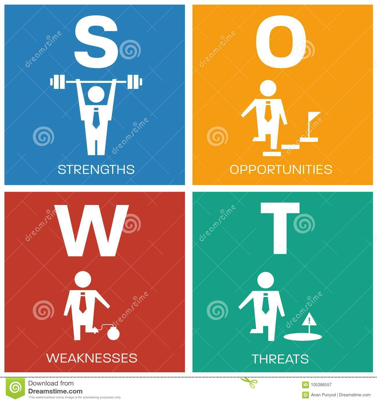 Swot Strength Opportunities And Threats With Business Block Diagram Design Human Sign In Vector