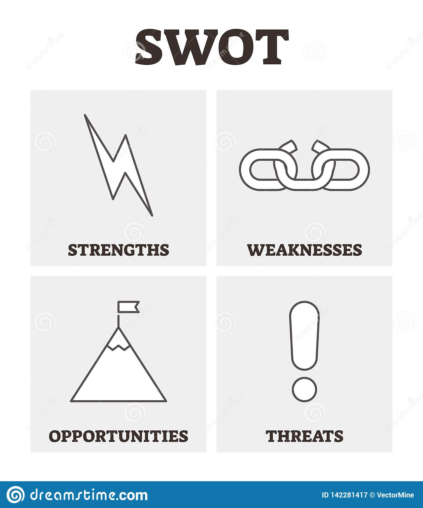 SWOT vectorillustratie BW geschetste bedrijfs eenvoudige strategieanalyse