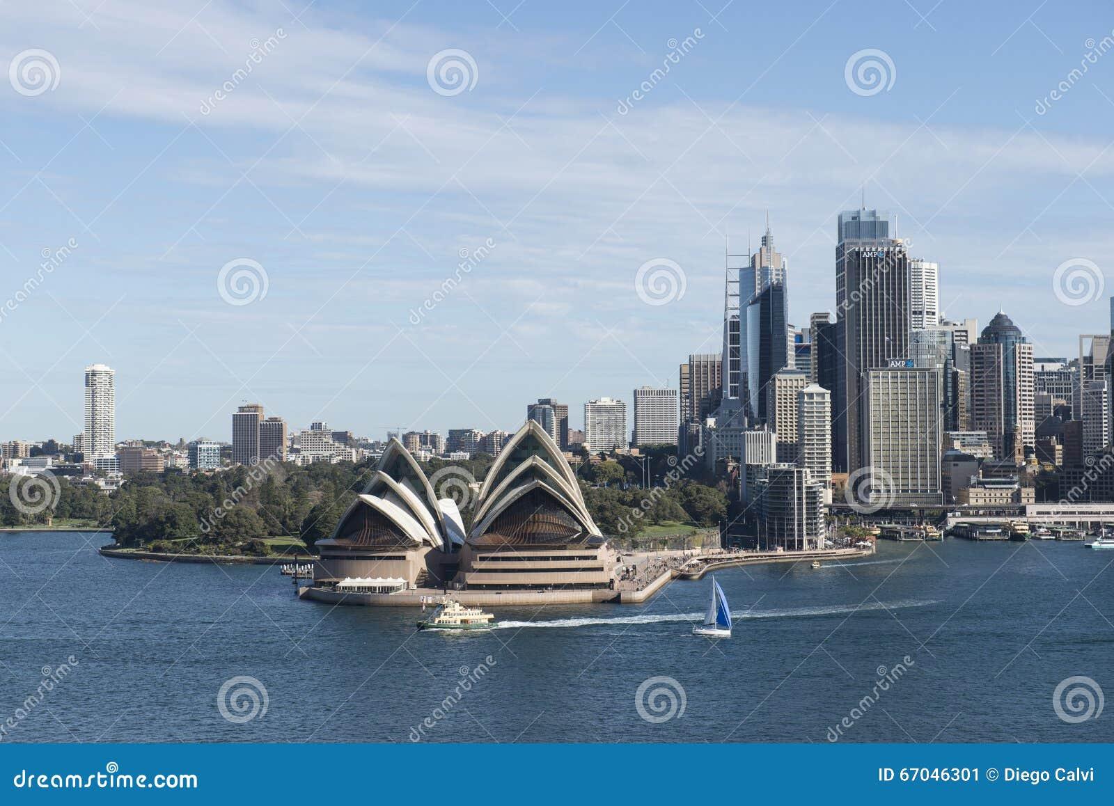 Set date in Sydney