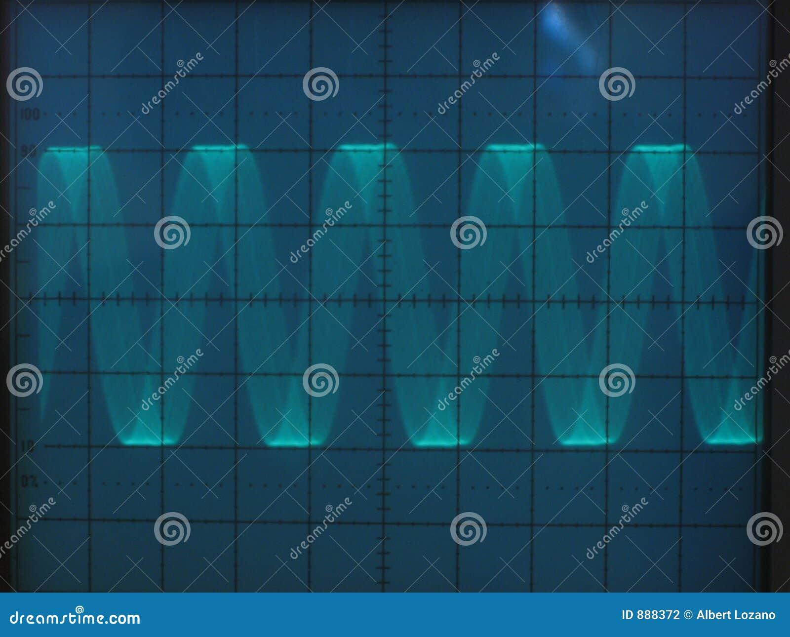 Sygnały elektryczne
