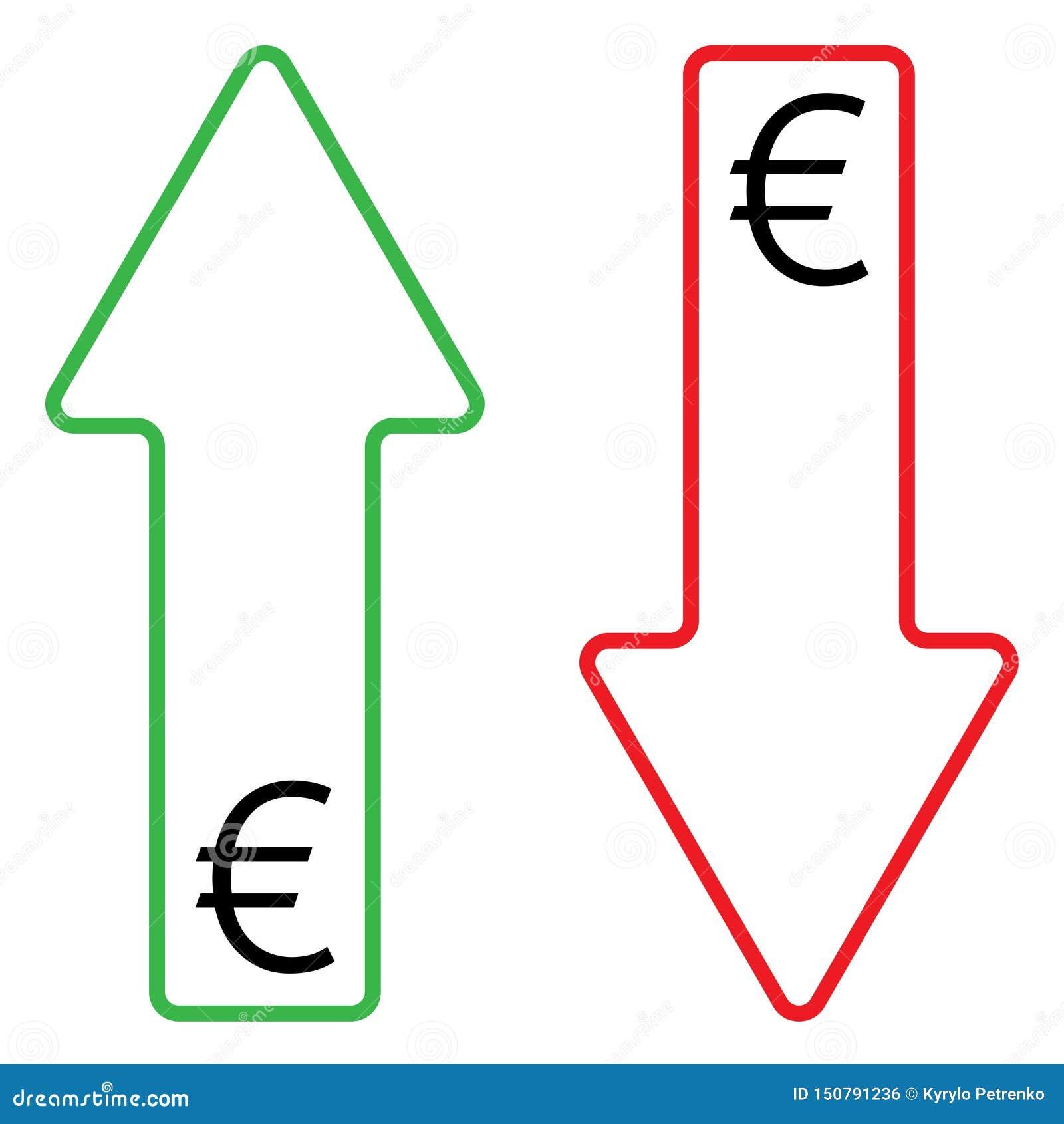 Symbol av växande och fallande färg för euro