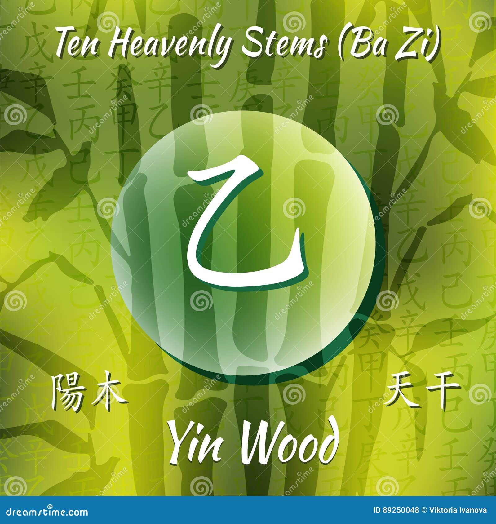Symbol From Chinese Hieroglyphs Stock Photo Image Of China Sign