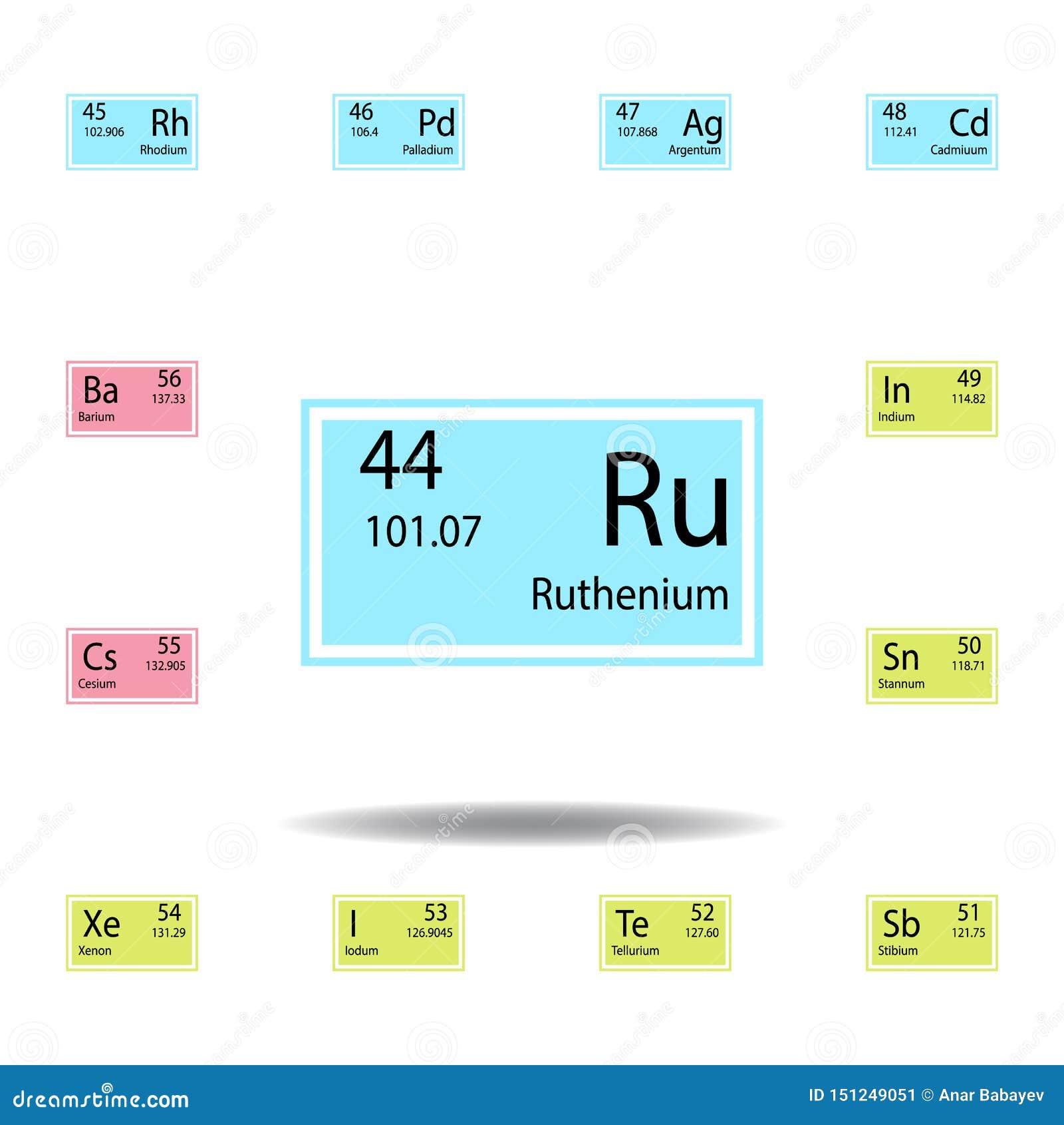 Symbol för färg för ruthenium för beståndsdel för periodisk tabell Ställ in av kemisk teckenfärgsymbol Tecken och symbolsamlingss