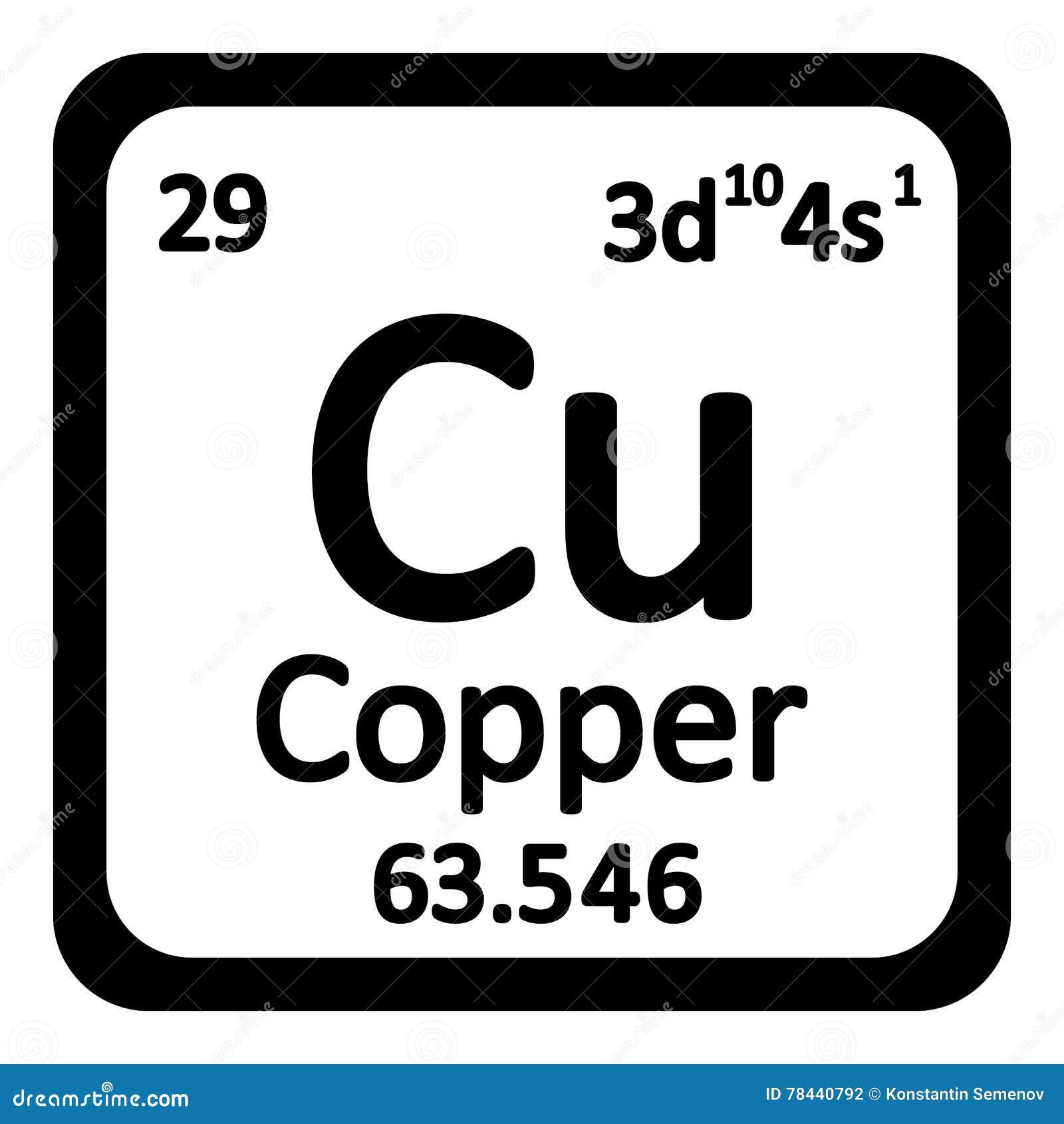 Symbol för koppar för beståndsdel för periodisk tabell
