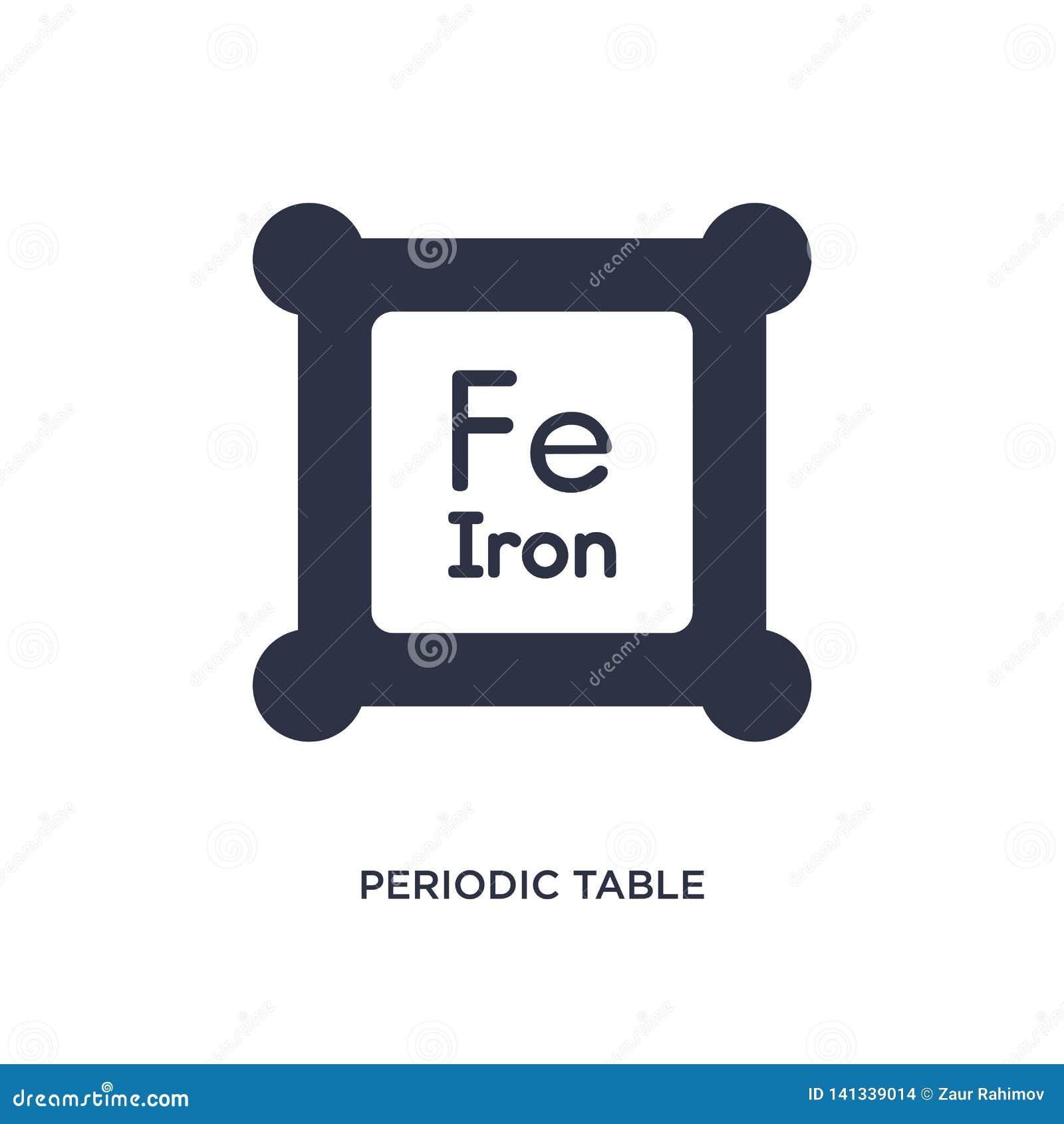 Symbol för periodisk tabell på vit bakgrund Enkel beståndsdelillustration från begrepp för utbildning 2