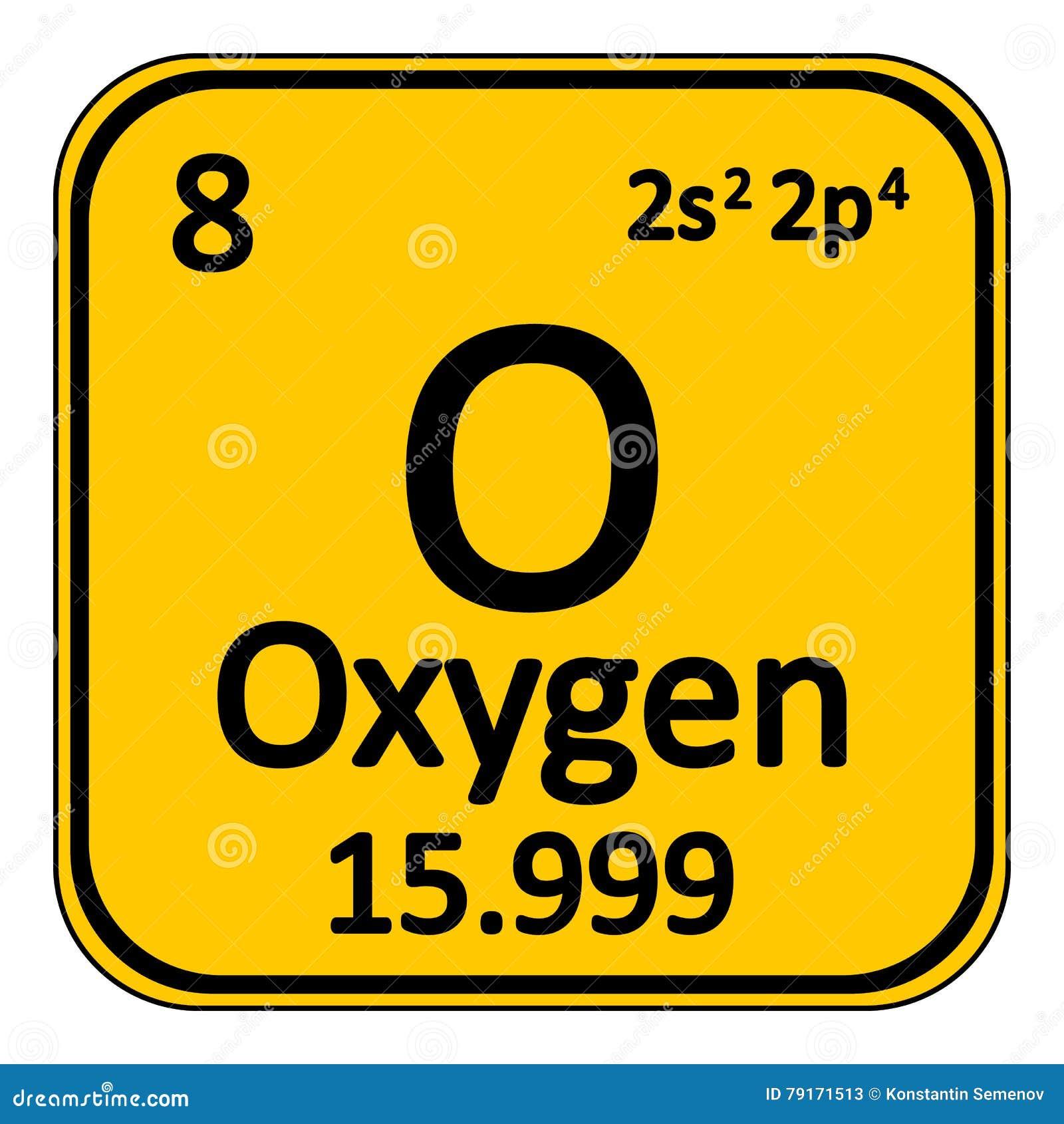 Symbol för syre för beståndsdel för periodisk tabell