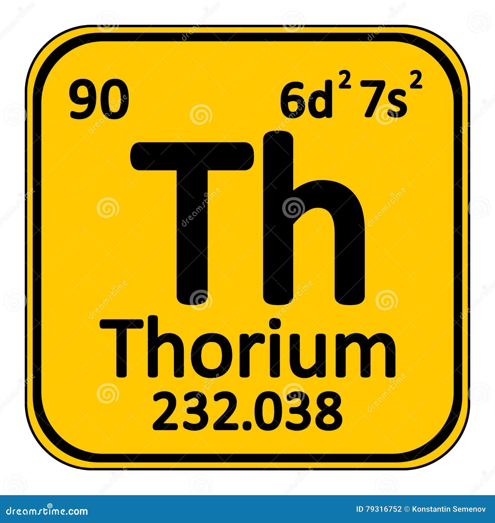 Symbol för thorium för beståndsdel för periodisk tabell