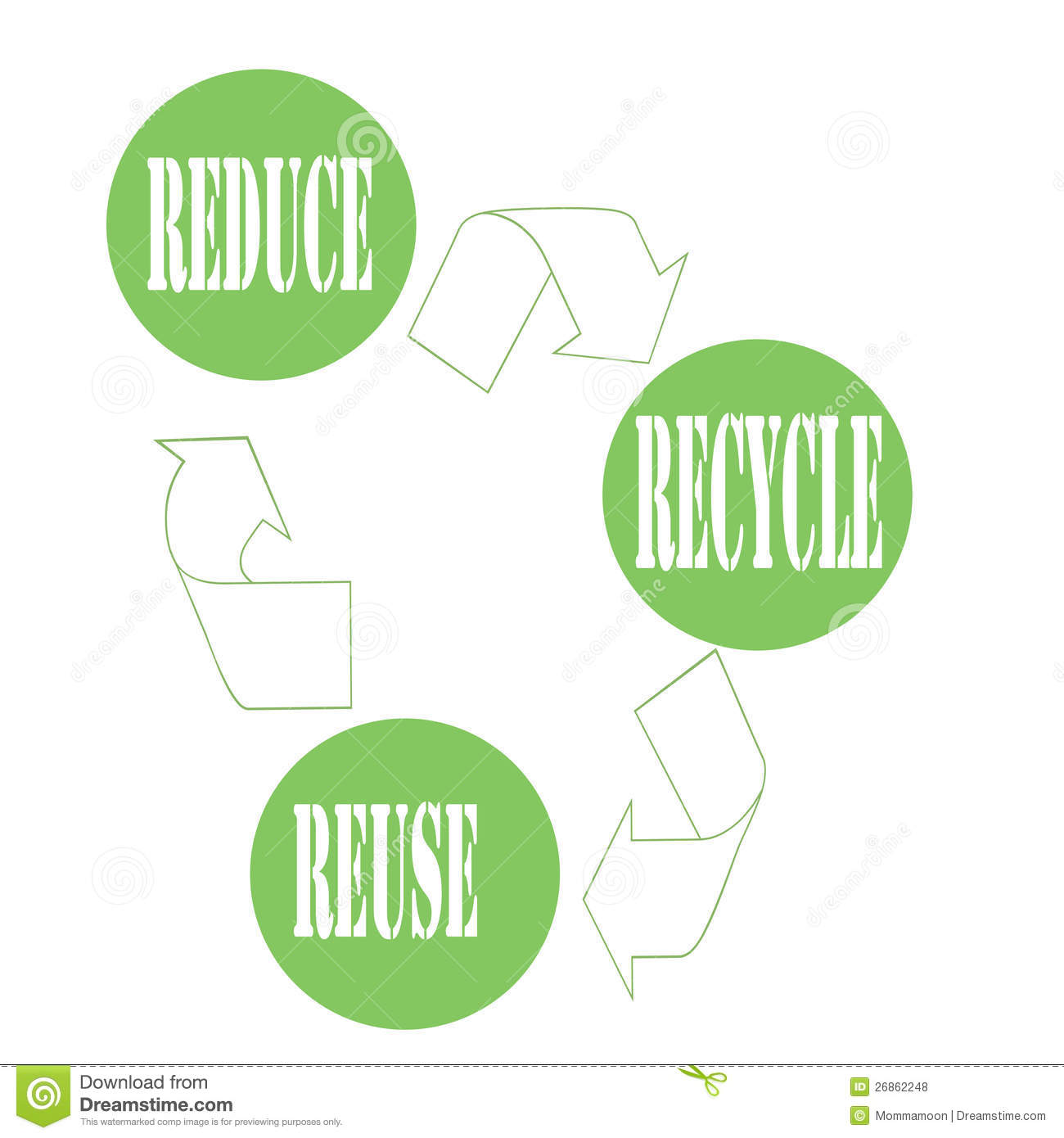 Symbol Or Sign Reduce Recycle And Reuse Stock Illustration