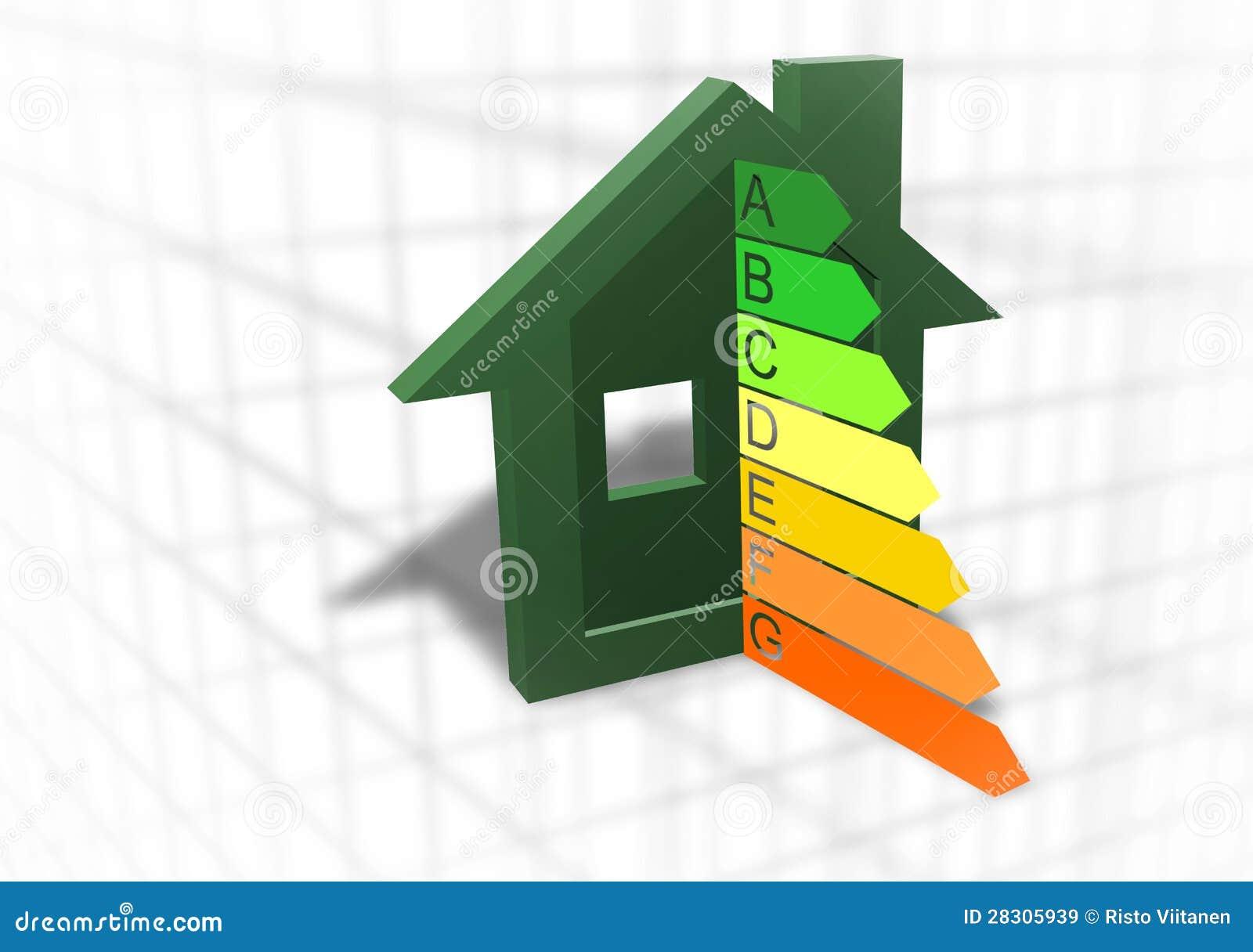 Symbole à la maison d efficacité énergétique