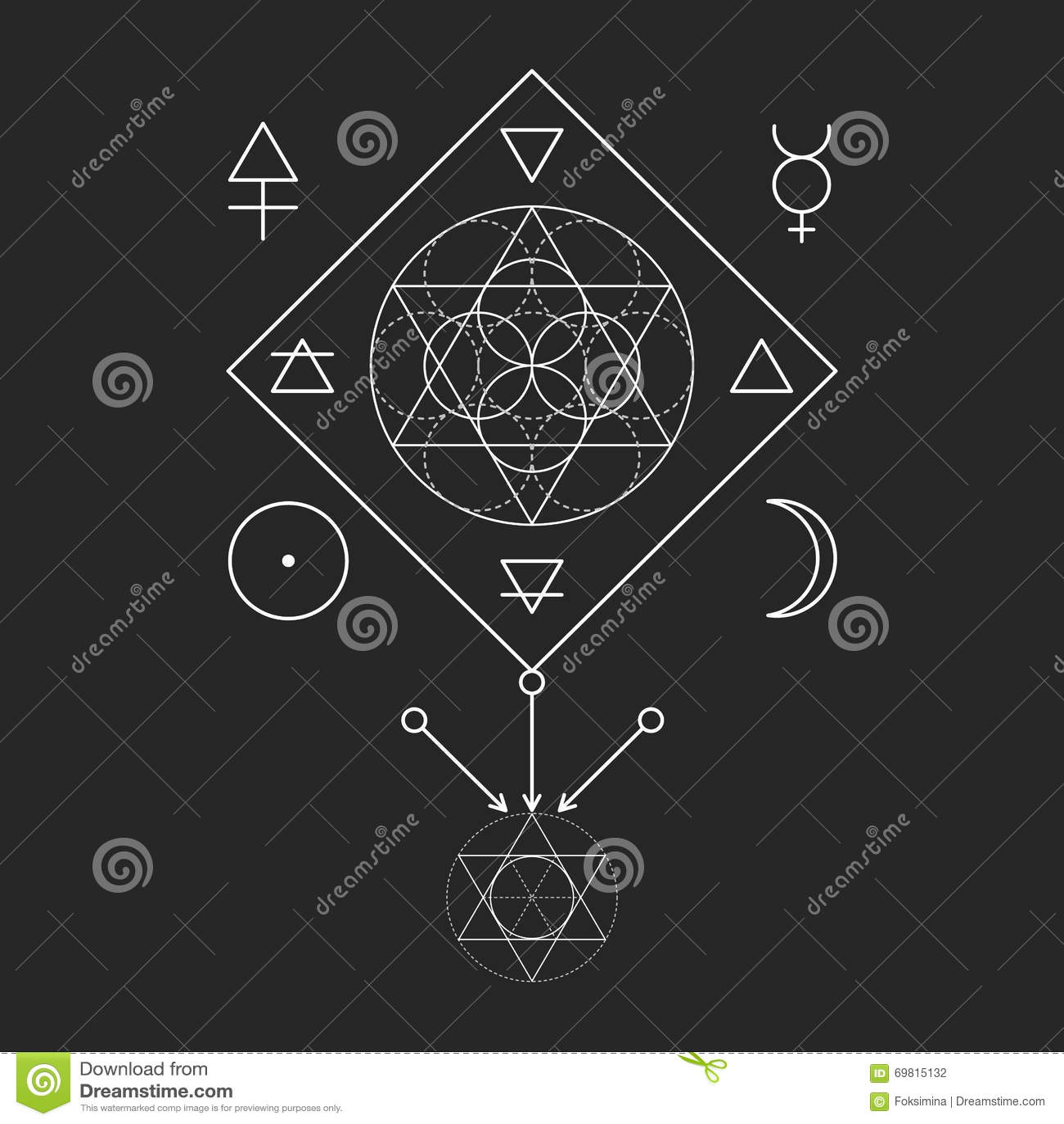 Symbole de l alchimie et de la géométrie sacrée Trois amorce : esprit, âme, corps et 4 éléments de base : La terre, l eau, air, l