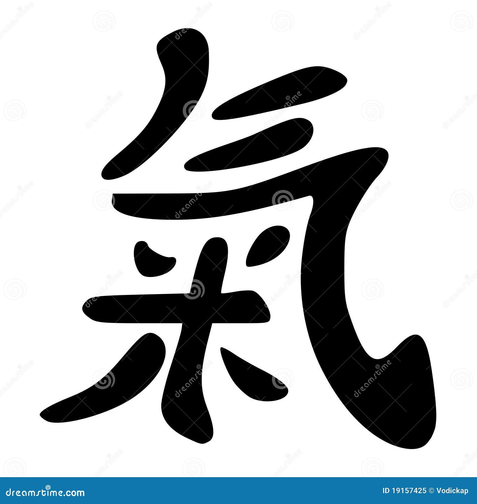 Symbole de Qi (Chi)