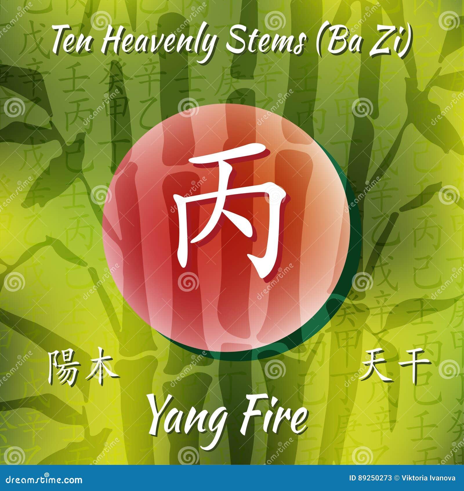 Symbole des hiéroglyphes chinois