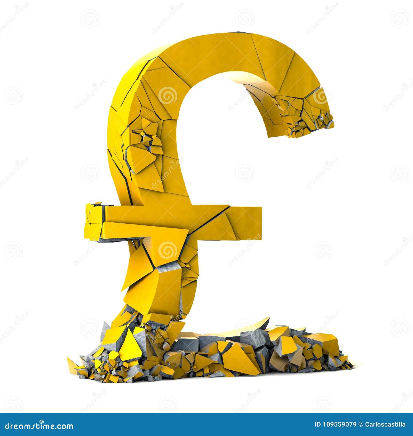 Symbole Monetaire De Livre Sterling Sur Le Fond Blanc