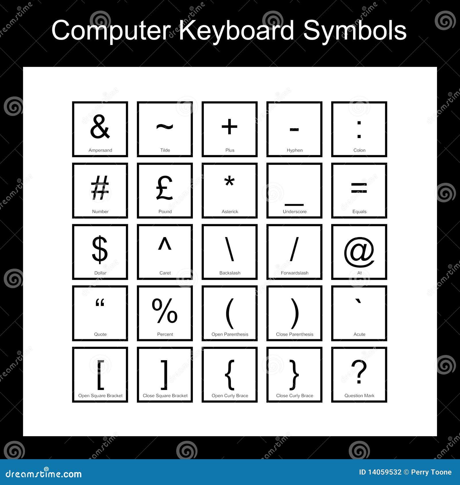 symboler med tangentbordet