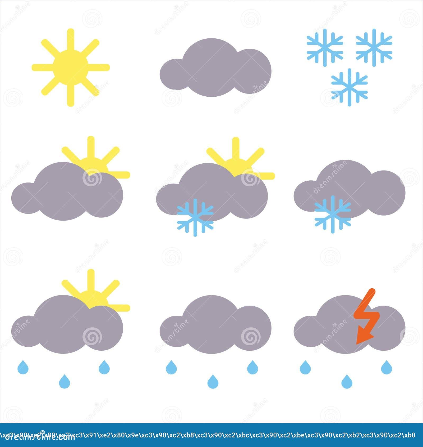 Symboler för väderprognos