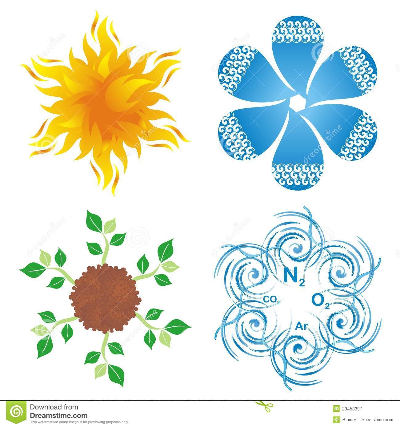 ... blossom-like symbols of four elements, earth, water, air and fire