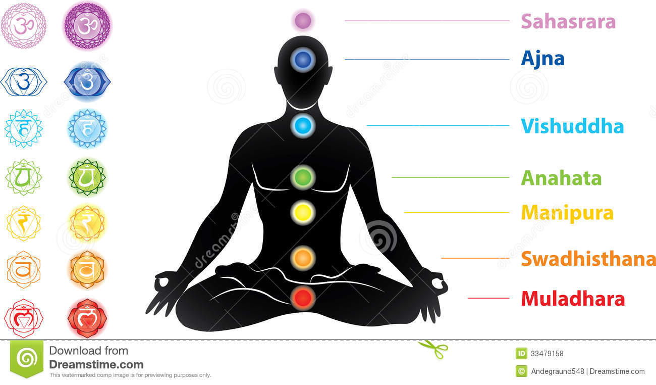 Excepcional Symbols Of Seven Chakras And Man Silhouette Stock Vector  NG06