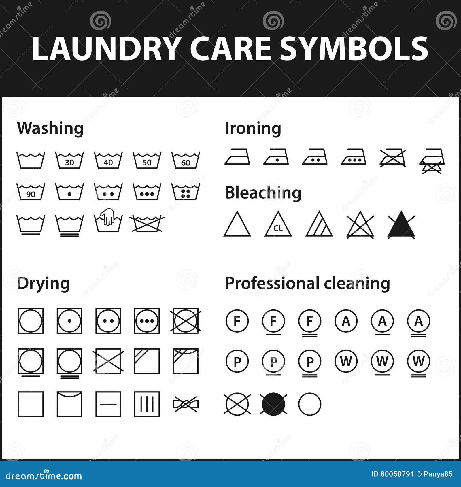 Symbolsuppsättning av tvätterisymboler Tvagninganvisningssymboler Torkduken textilomsorg undertecknar samlingen