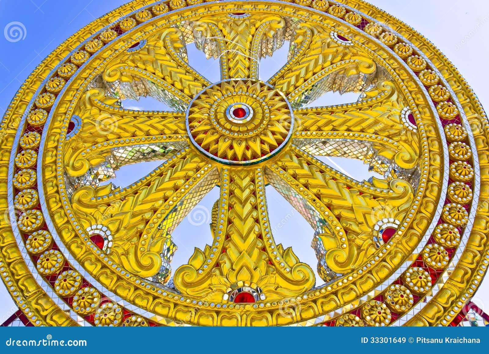 Symbool van Boeddhisme.