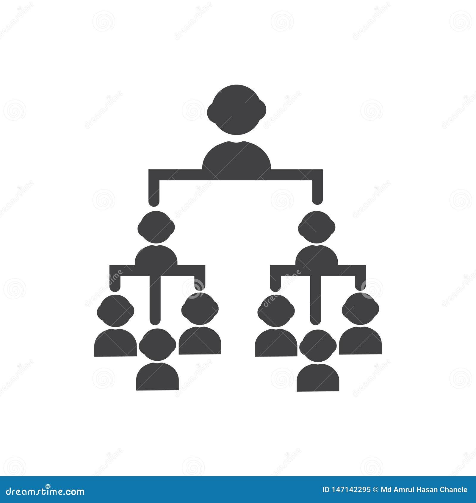 Symbool van het hiërarchie het vectorteken vector schoon Hiërarchiepictogram voor website of mobiele toepassingen