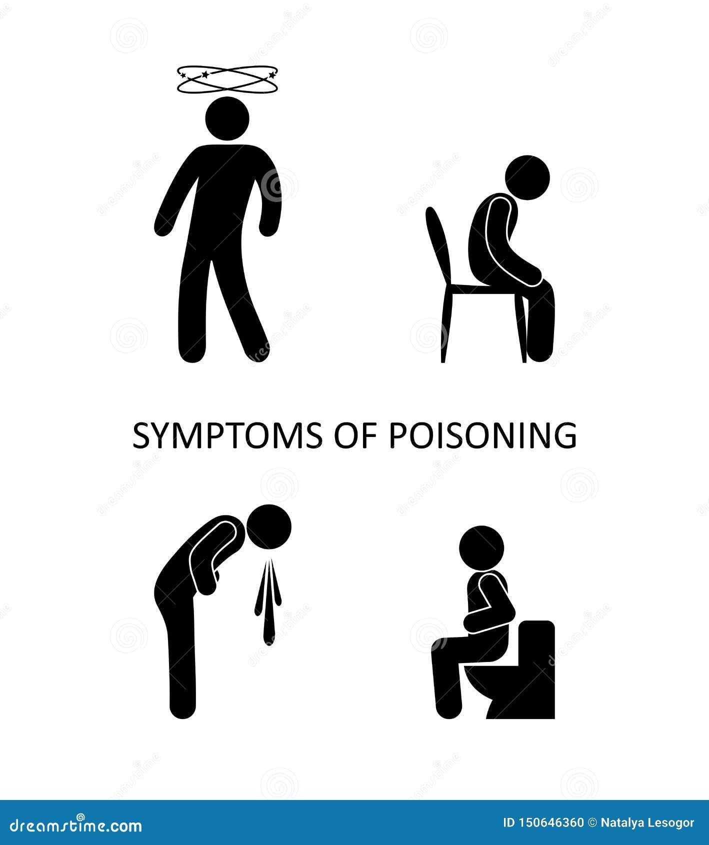 Symptômes de l empoisonnement, illustration simple
