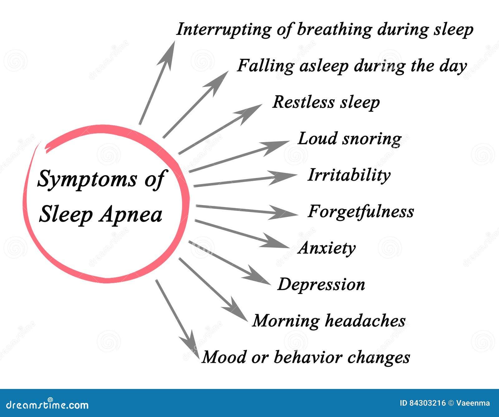 Symptômes d apnée du sommeil