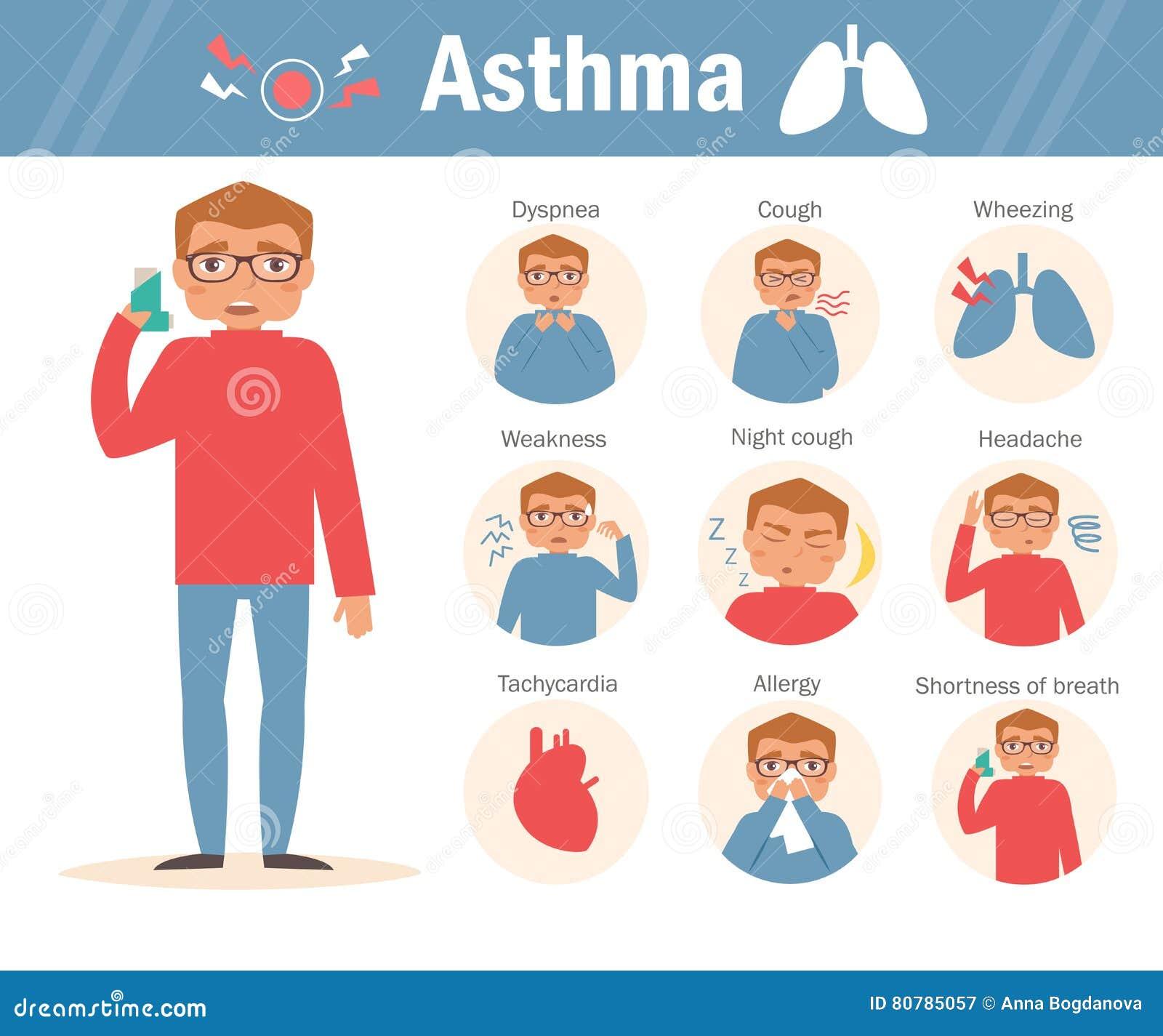 Symptômes d'asthme Vecteur illustration de vecteur
