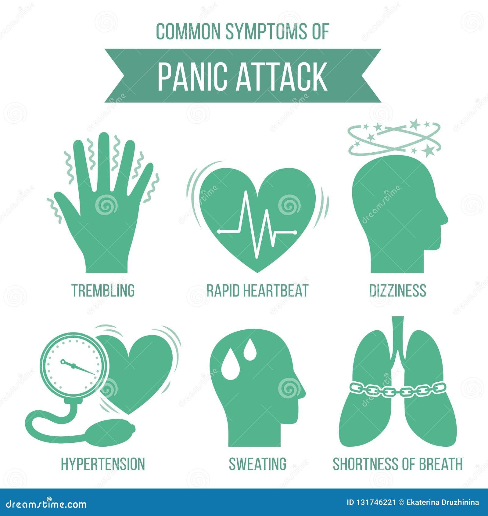 Symptome der Panikattacke