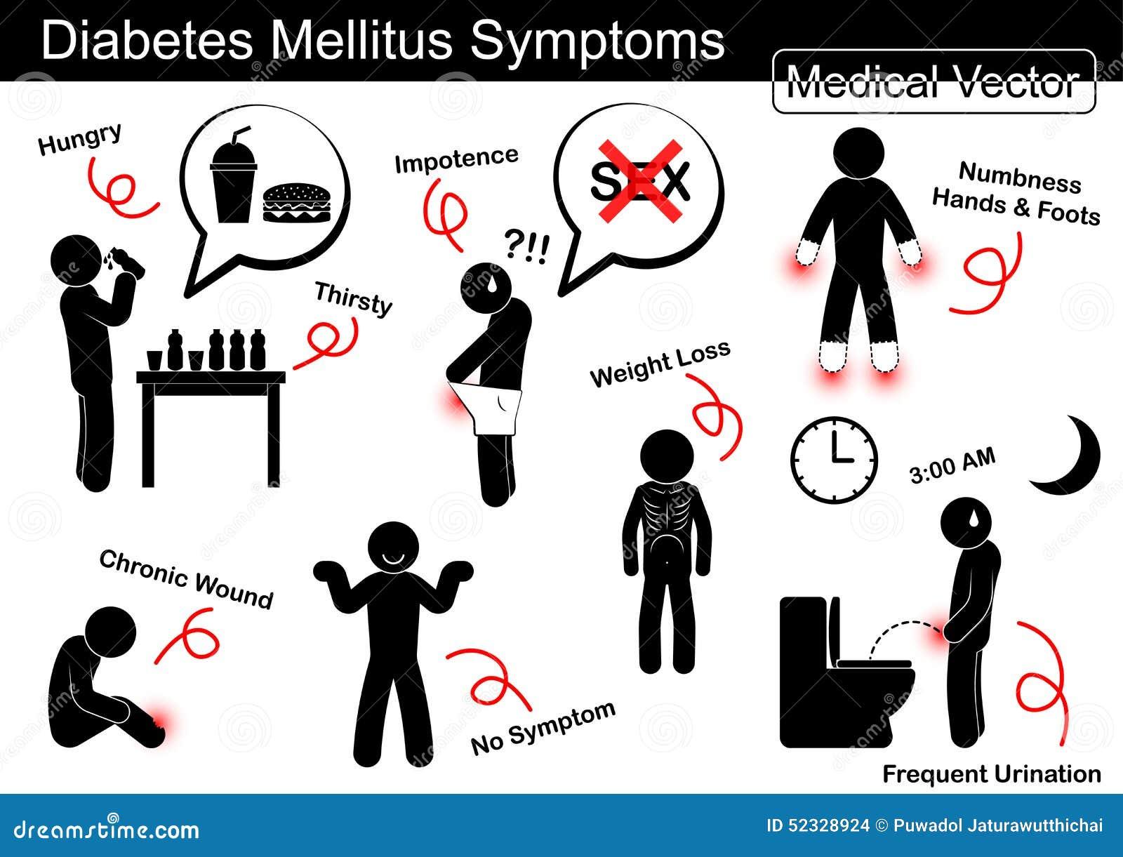 suikerziekte symptomen type 2