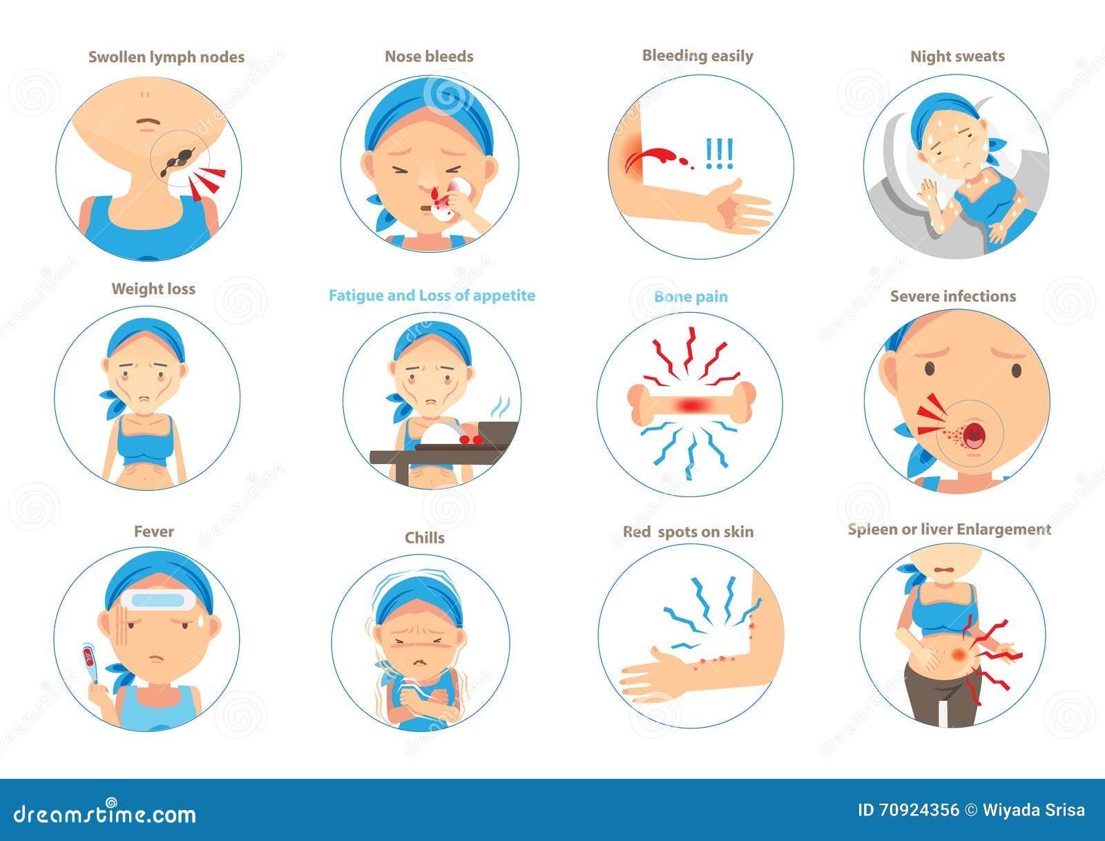 Symptomen Van Leukemie Vector Illustratie Illustratie Bestaande Uit