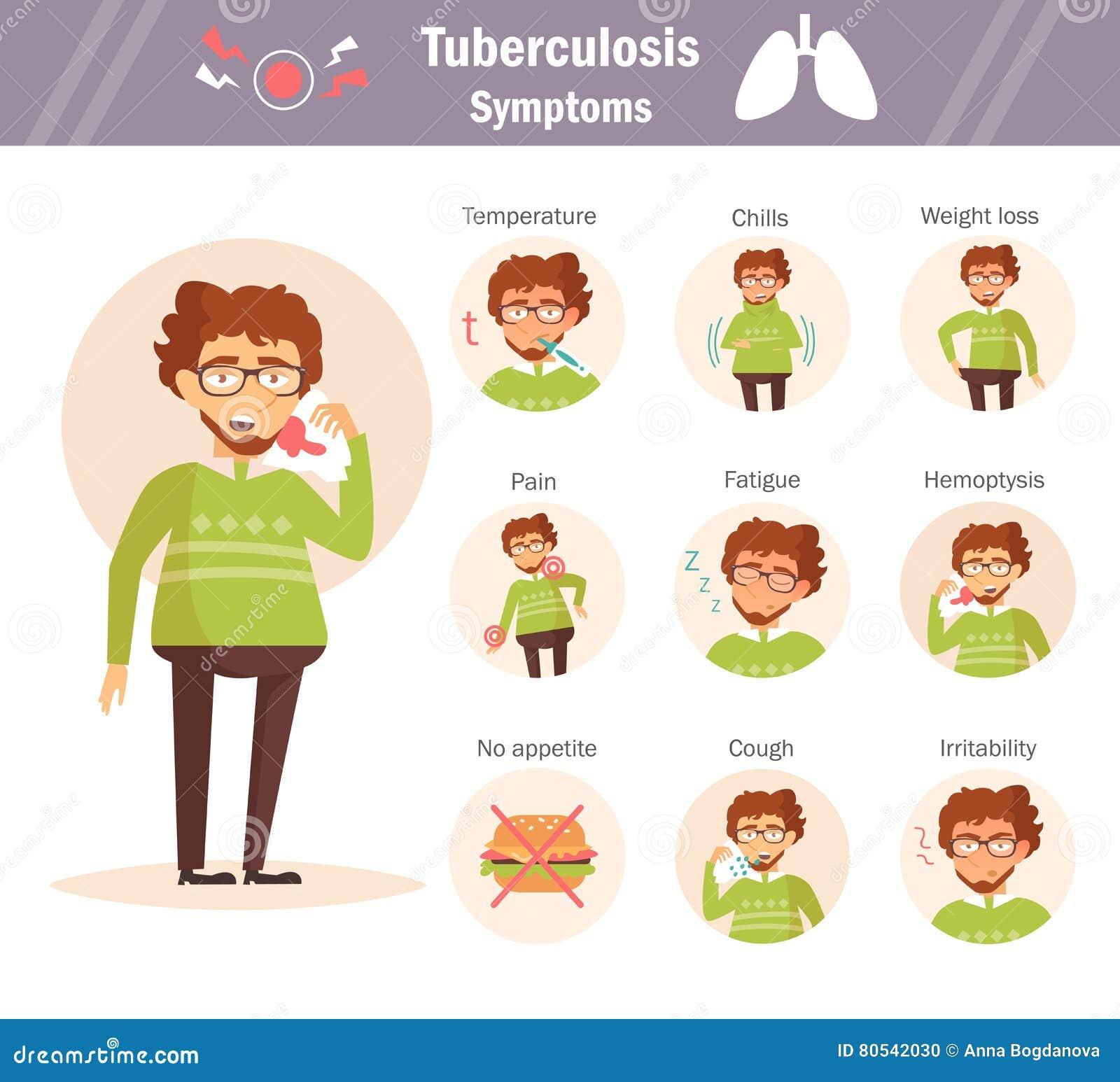 Symptomen Van Tuberculose Vector Illustratie Illustratie Bestaande