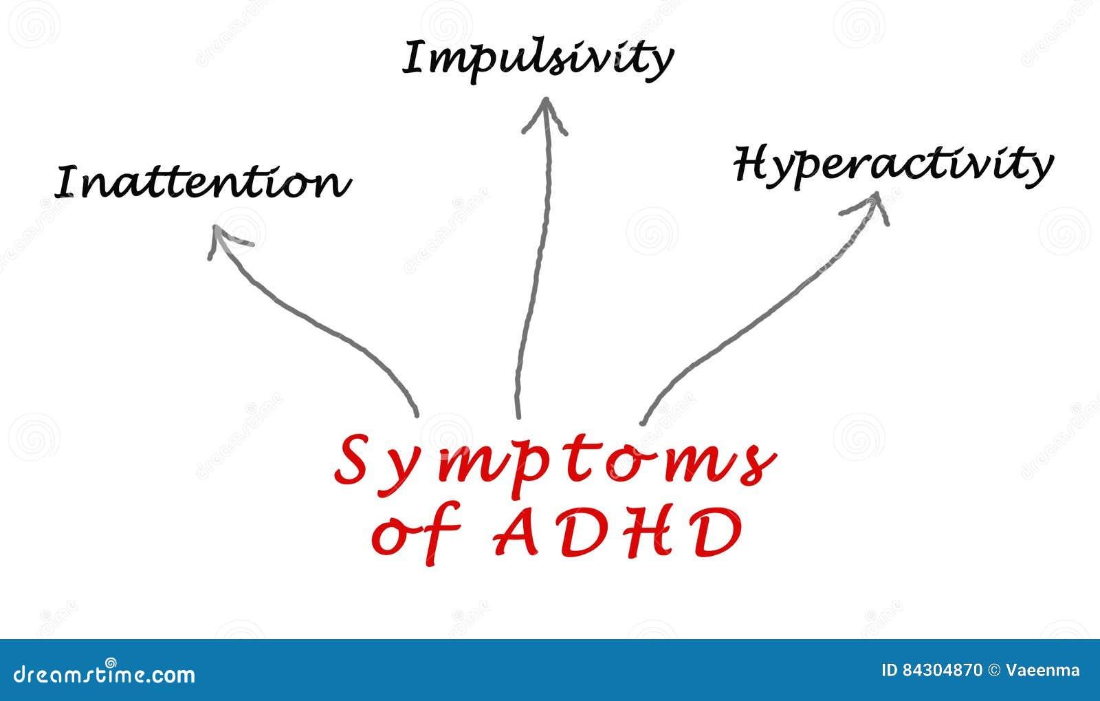 Symptoms Of Adhd Stock Photo Image Of Psychology Impulsivity