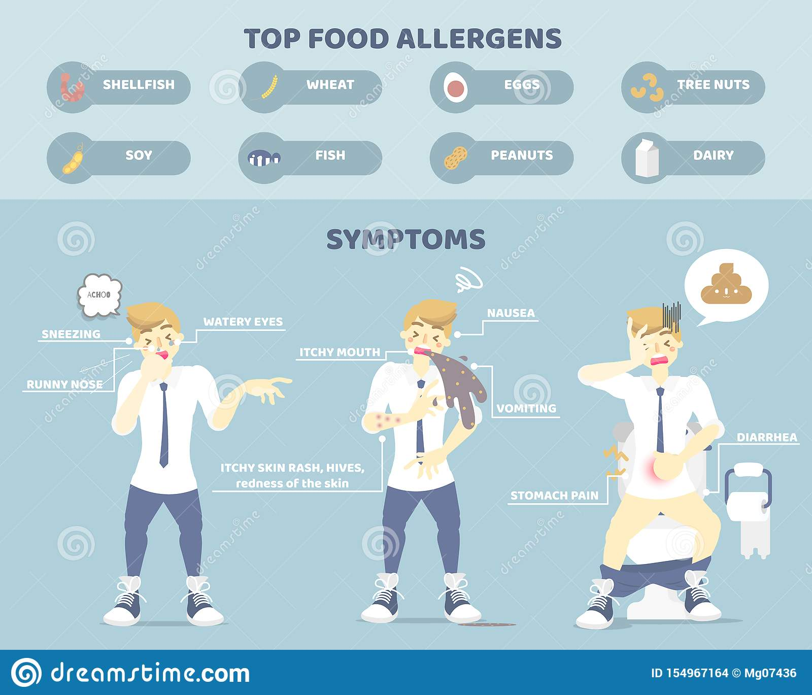 Symptoms of food allergy with man sneezing, vomiting, itchy skin rash, stomach pain and having diarrhea, disease health care