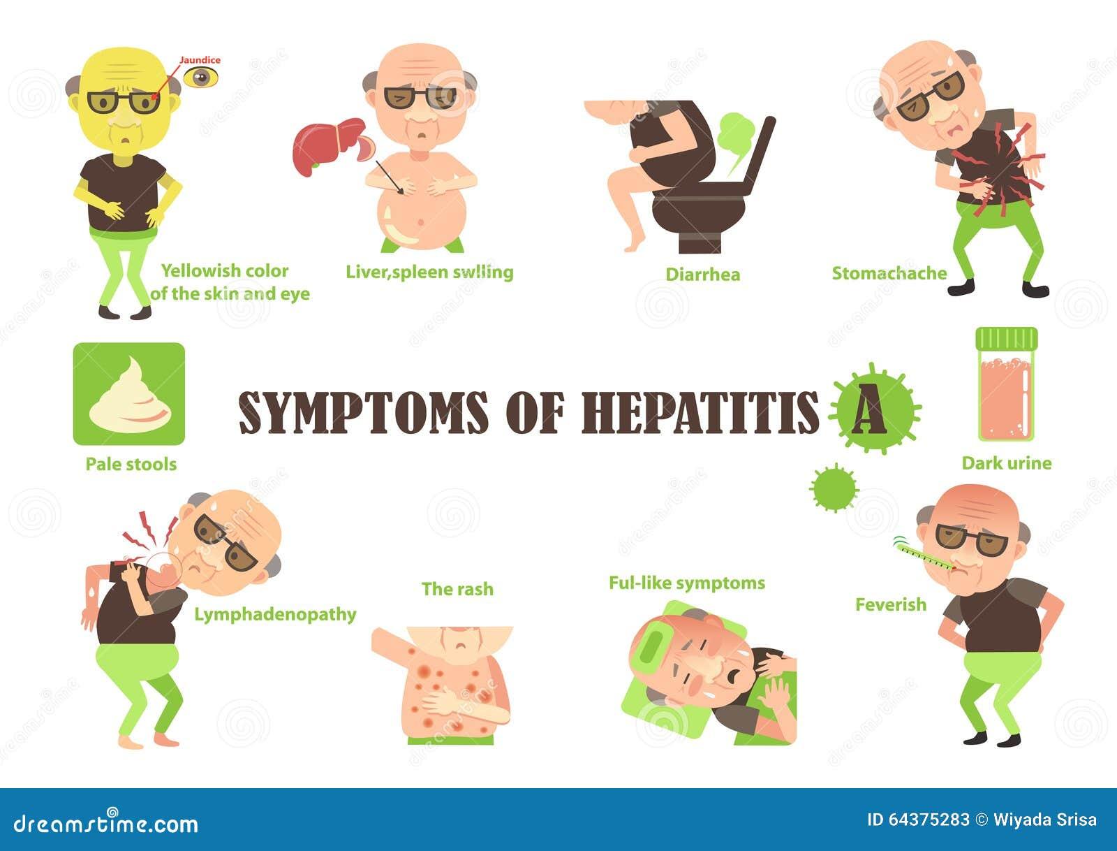 Symptoms of hepatitis a stock vector. Illustration of