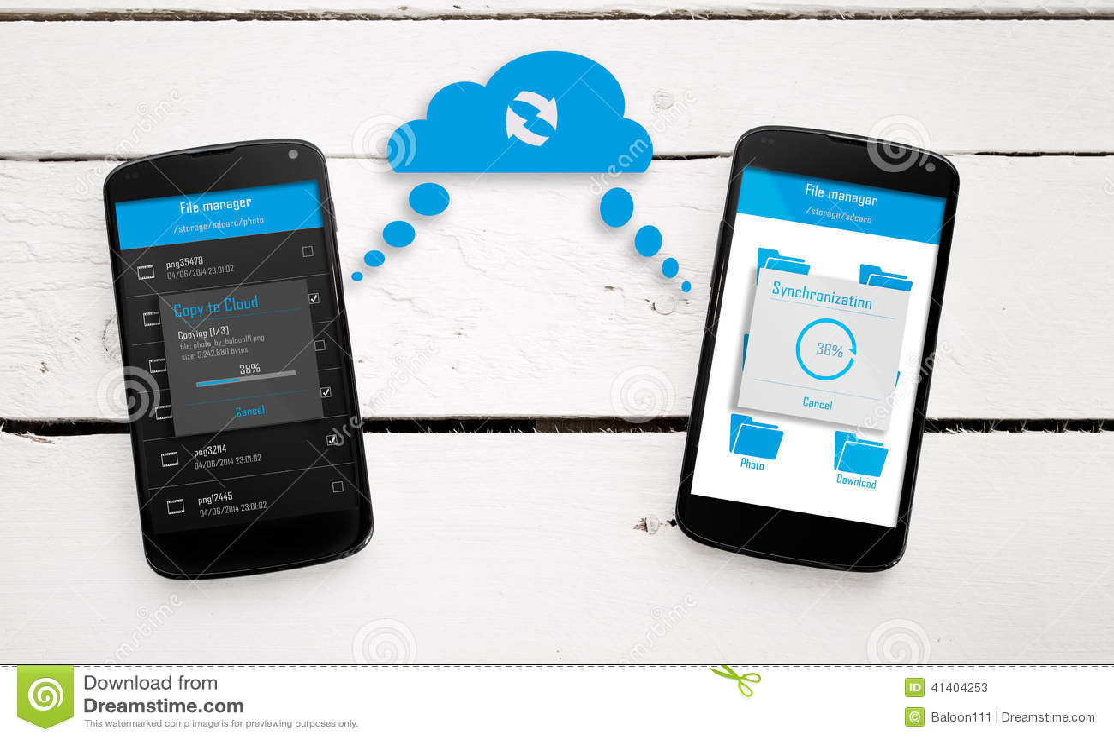 Synchronisation de téléphone portable par le nuage
