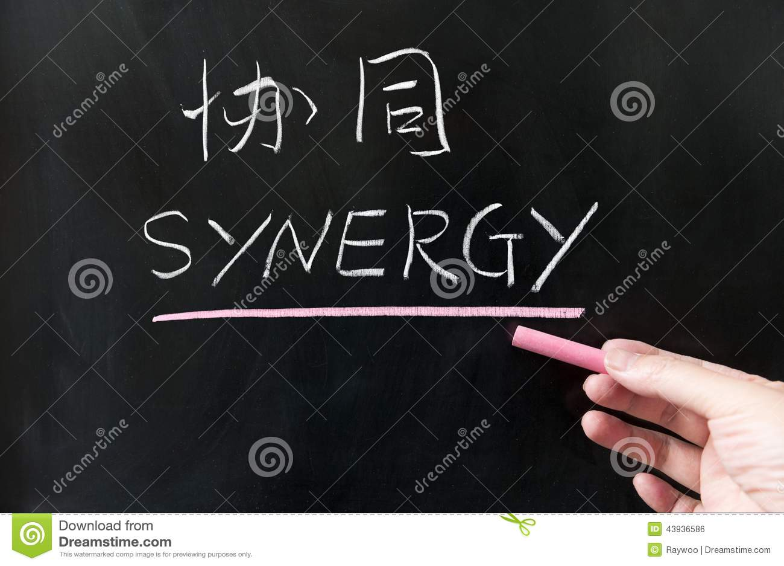 Synergismeconcept