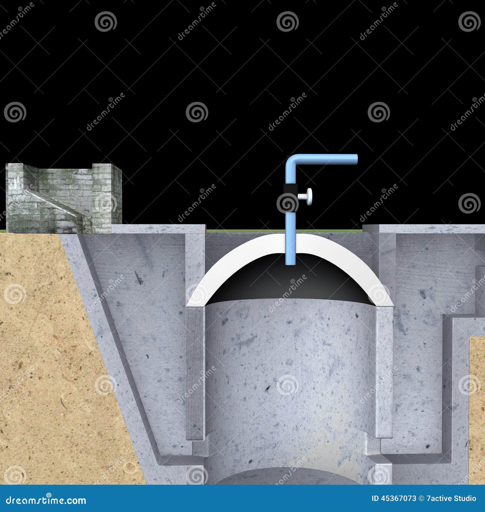 Système de biogaz