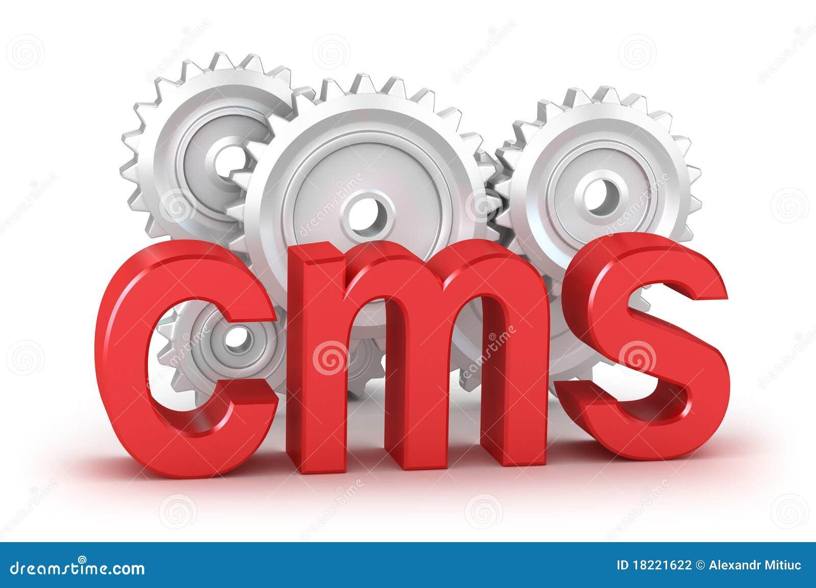 System för administration för cms-begreppsinnehåll