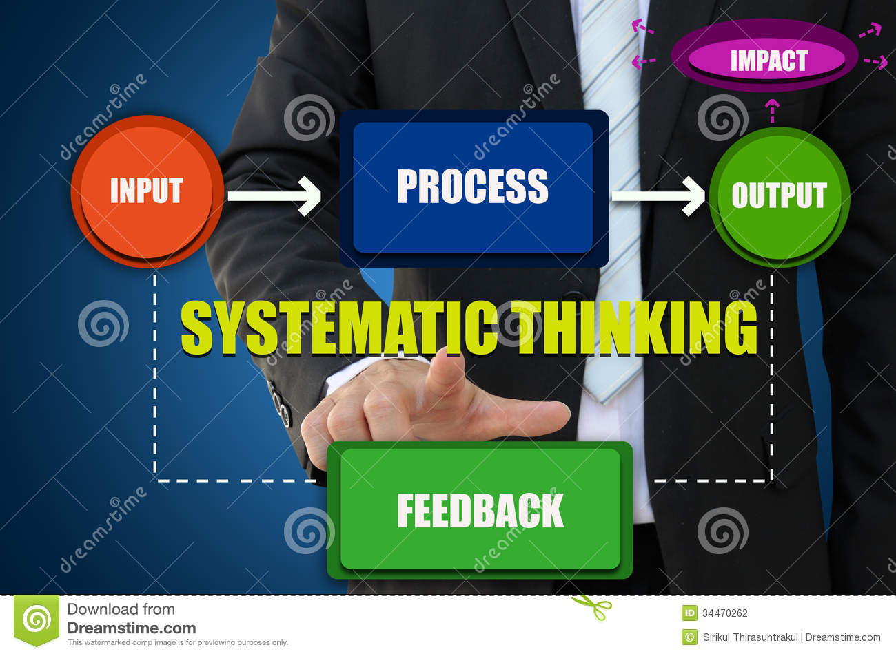 Systematic Thinking For Business Concept Stock Photography - Image ...