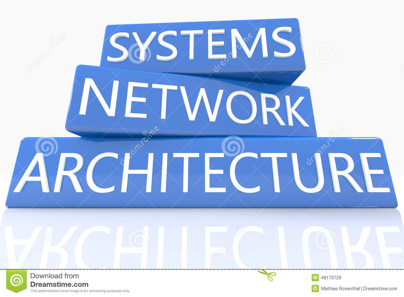 Systems Network Architecture S...