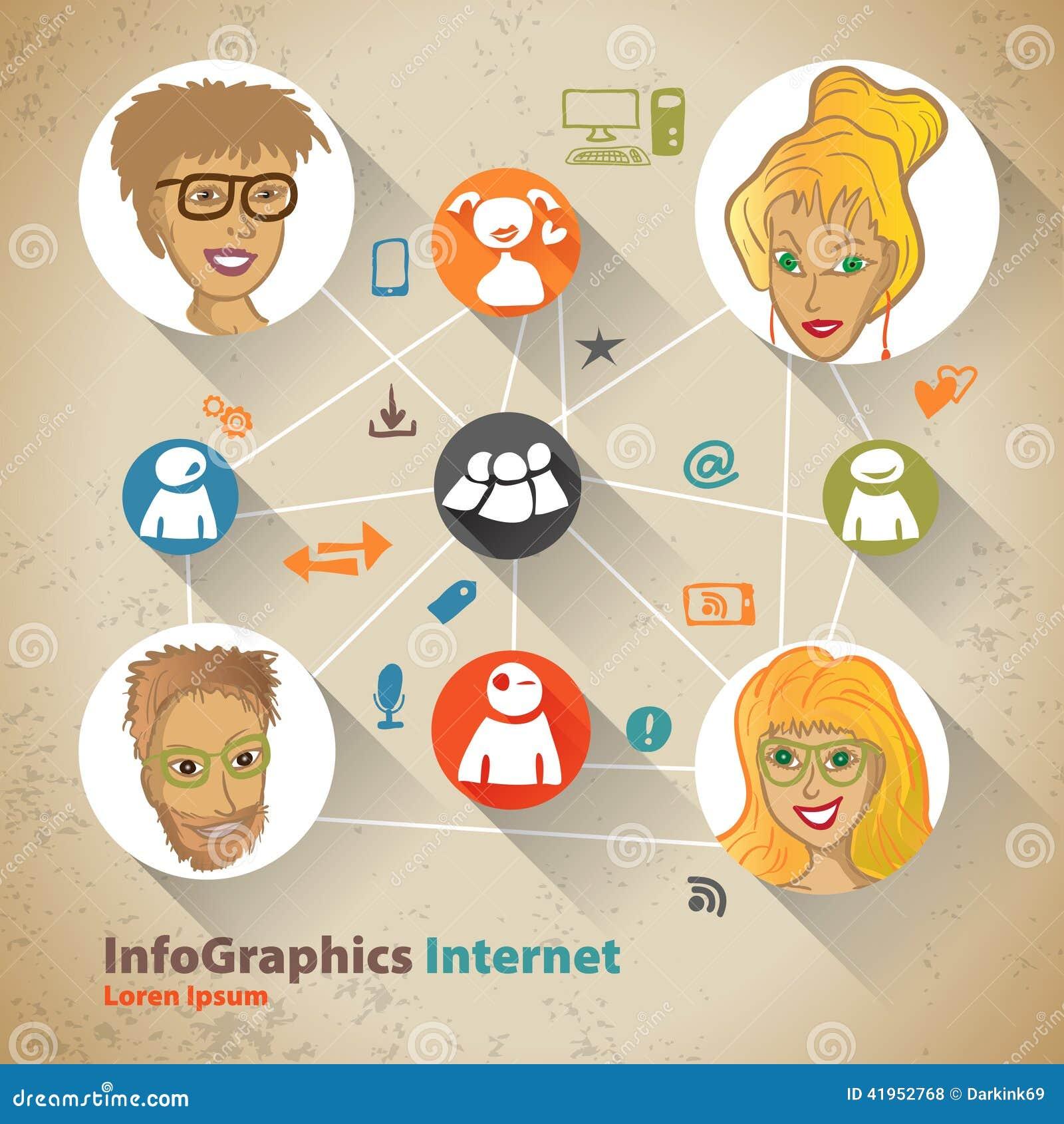 Szablon dla infographic z Ogólnospołeczną siecią
