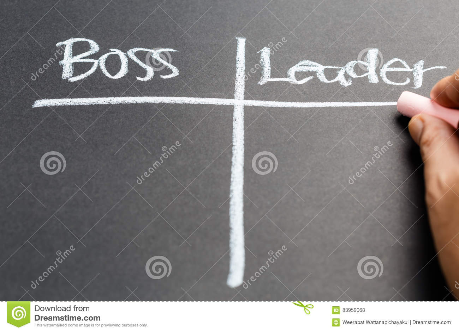 Szef i lider