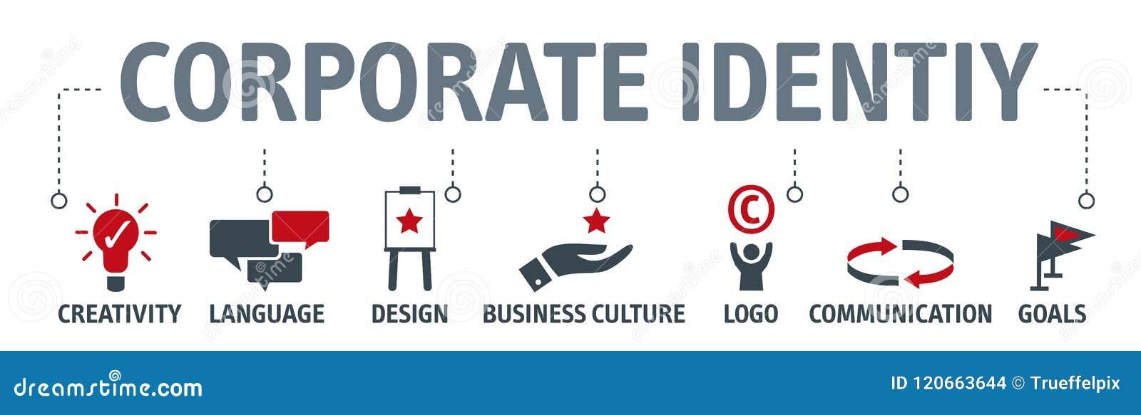 Sztandar korporacyjnej tożsamości pojęcie z ikonami