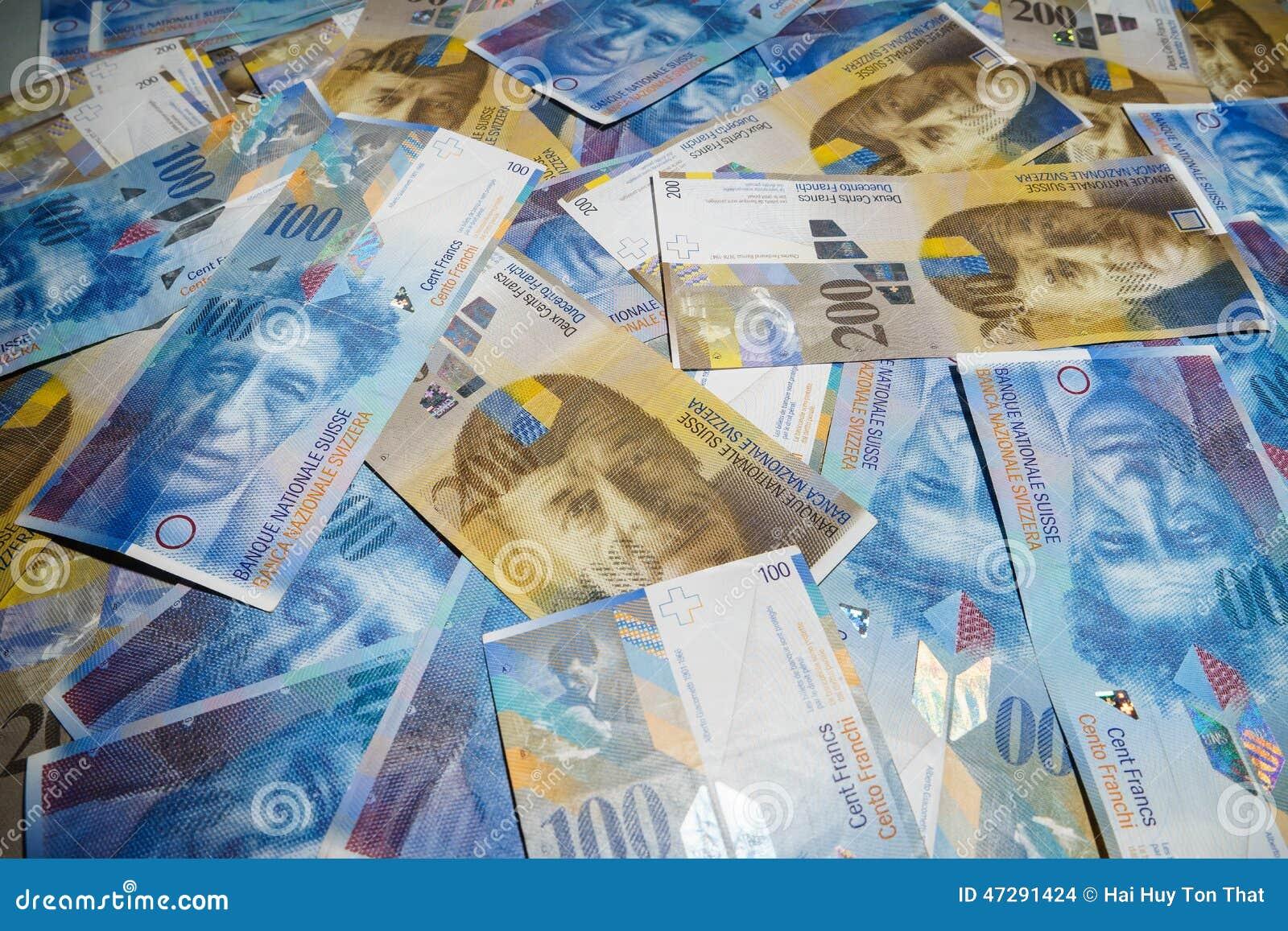 Szwajcarski frank