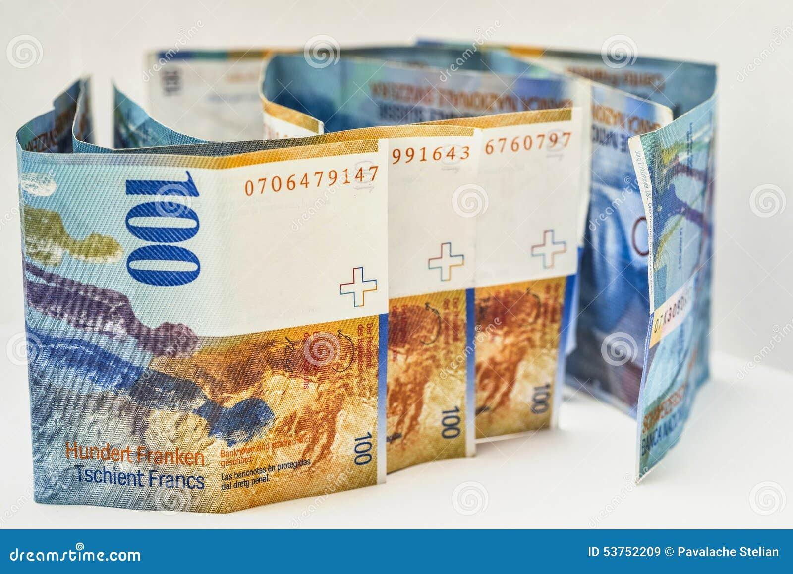 Szwajcarski waluta pieniądze