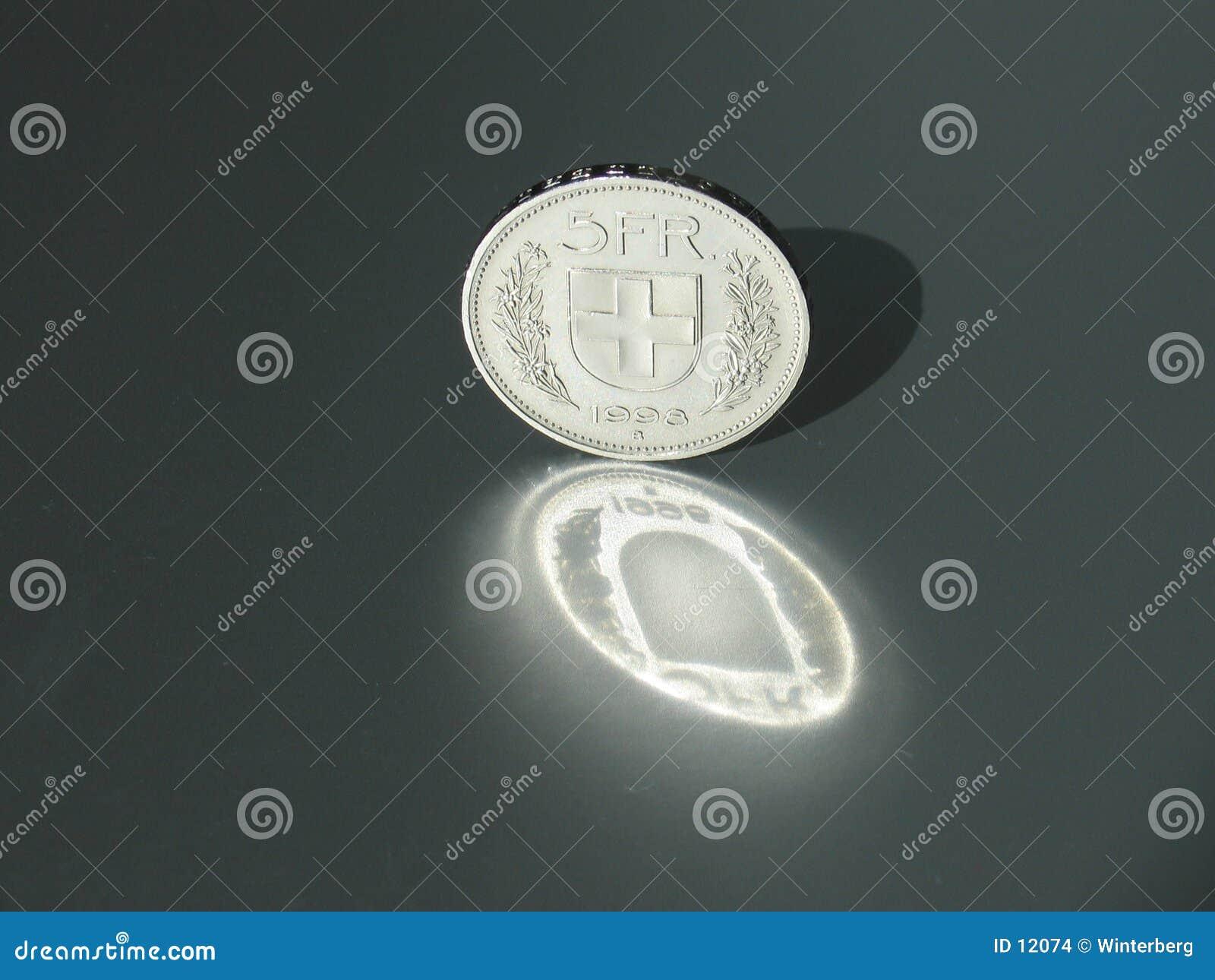 Szwajcarzy franków