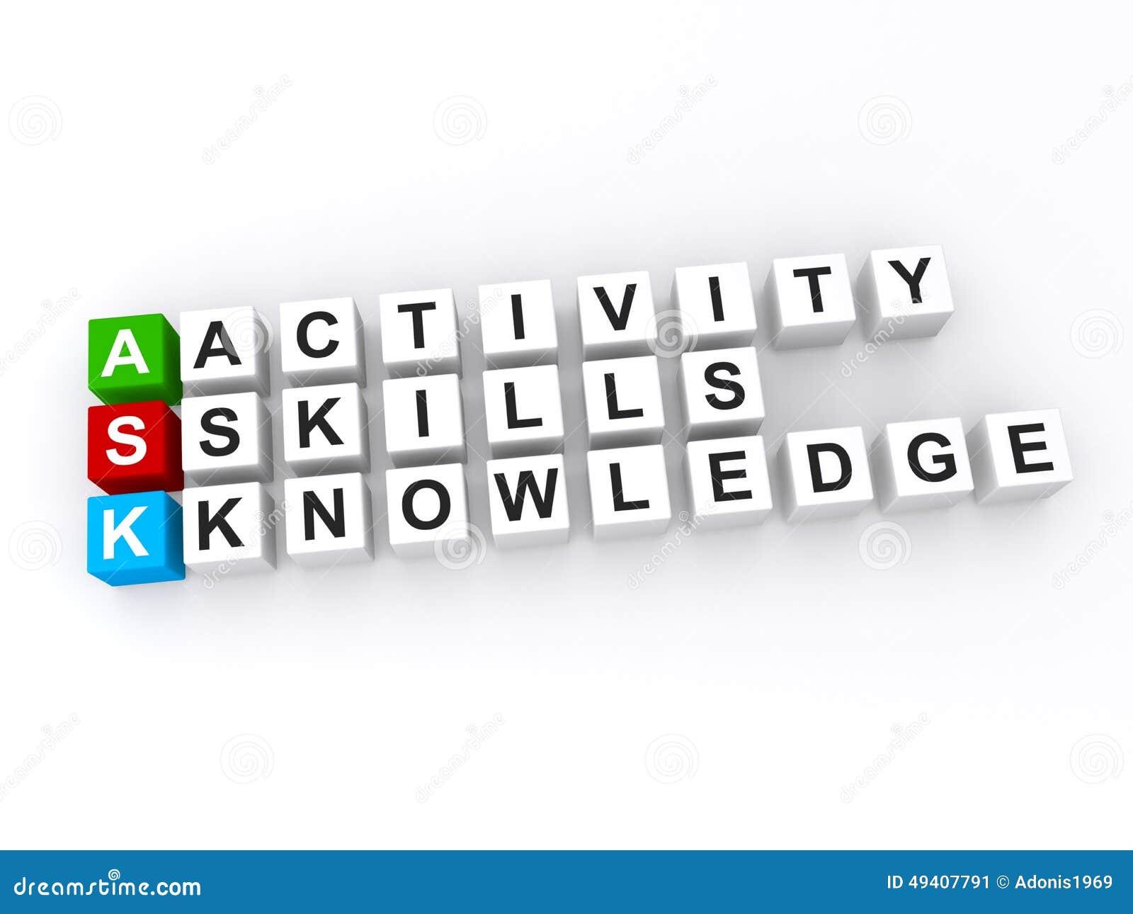Download Tätigkeit, Fähigkeiten Und Wissen Stock Abbildung - Illustration von grün, zeichen: 49407791